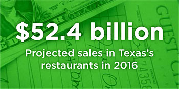 Texas Projected Restaurant Sales